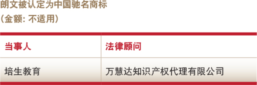 Deals of the year-IP-Longman recognised as a well known trademark in China