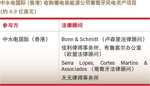 Deals of the year-Overseas M&A-CWEI (Hongkong) acquisition of EDP Renewables' wind power assets