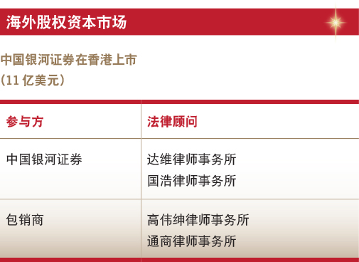 Deals of the year-Overseas equity capital market-China Galaxy Securities' Hong Kong IPO