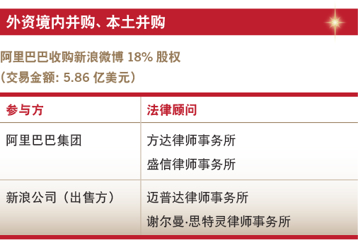 Deals of the year-domestic M&A-Alibaba's acquisition of an 18% stake in Sina's Weibo Chi