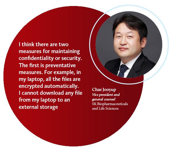 Chae Jooyup data protection cybersecurity